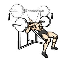 incline bench press popworkouts