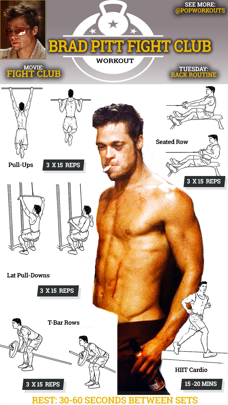 Brad Pitt Back Workout Fight Club Routine