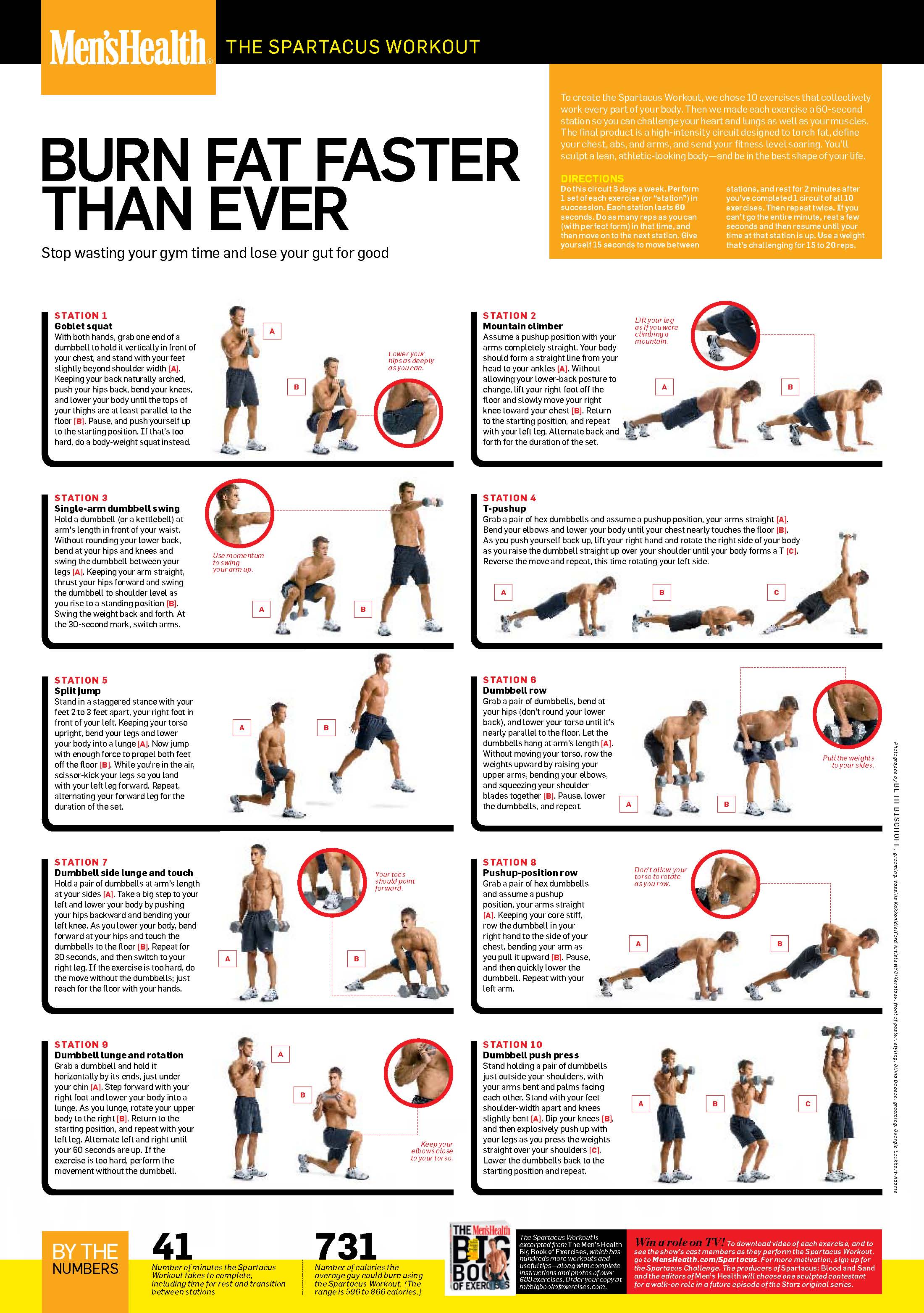 Fat Burning Circuit Training Routines