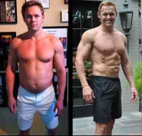 body-beast-results