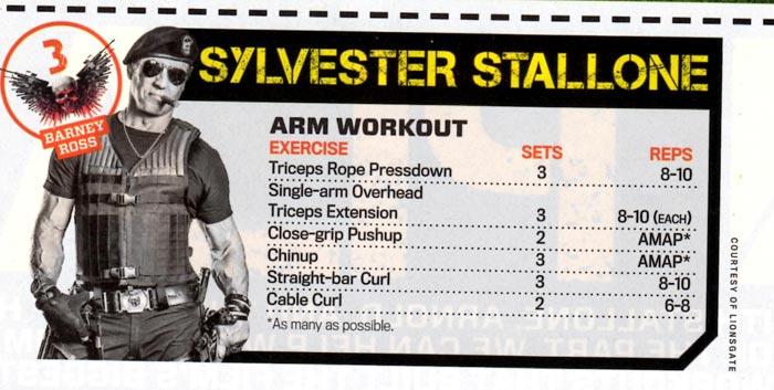 expendables-3-workout-sylvester-stallone