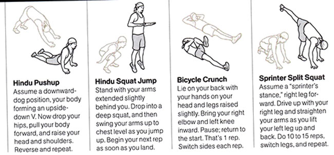 Tim McGraw Workout Illustrations From Mens Health