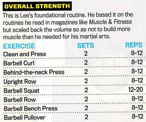 Muscle & Fitness Bruce Lee Workout Routine