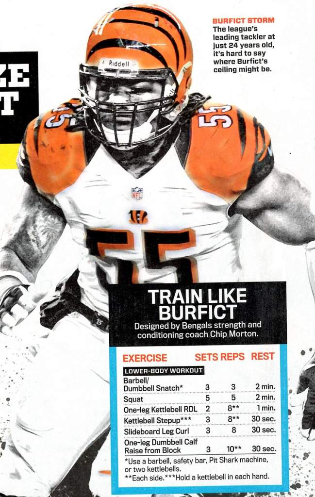 vontaze-burfict-workout