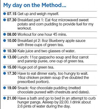 gwyneth-paltrow-diet-30-day-method