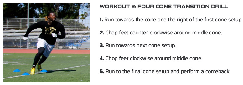 Four Cone Transition Drill done by wide receiver Martavis Bryant