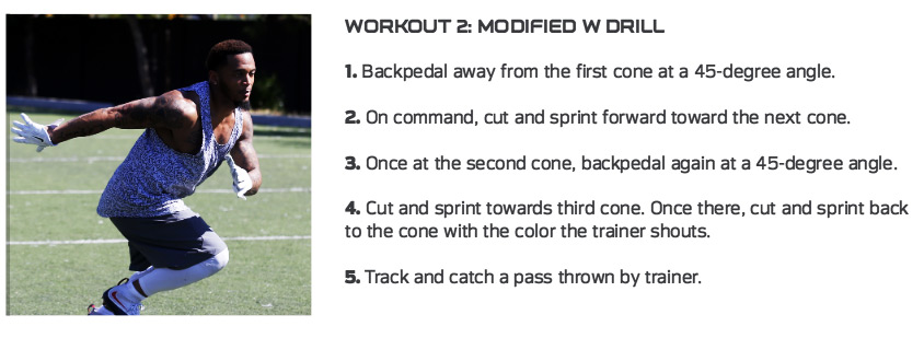 Modified W Drill Patrick Chung Workout