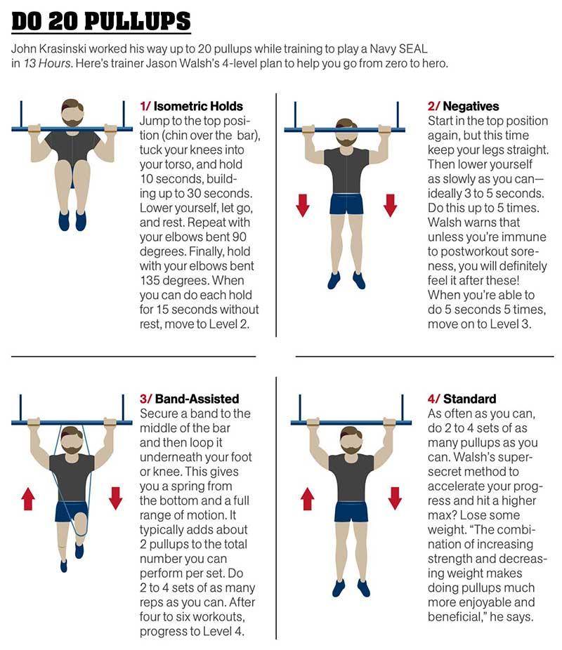 John Krasinski Workout Routine Pull Ups Chart