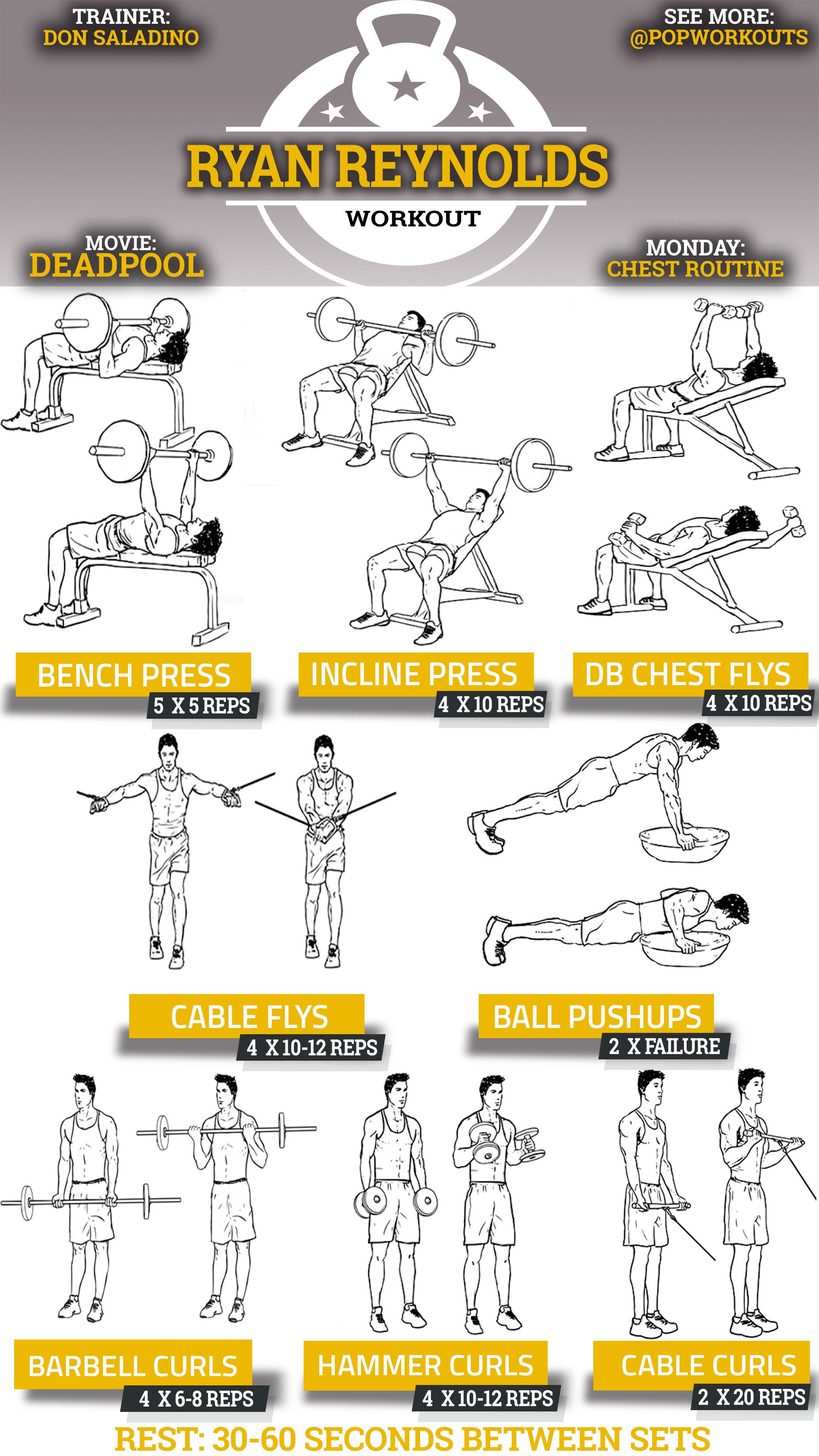Deadpool workout ryan reynolds pop workouts deadpool workout ryan reynolds chart nvjuhfo Choice Image