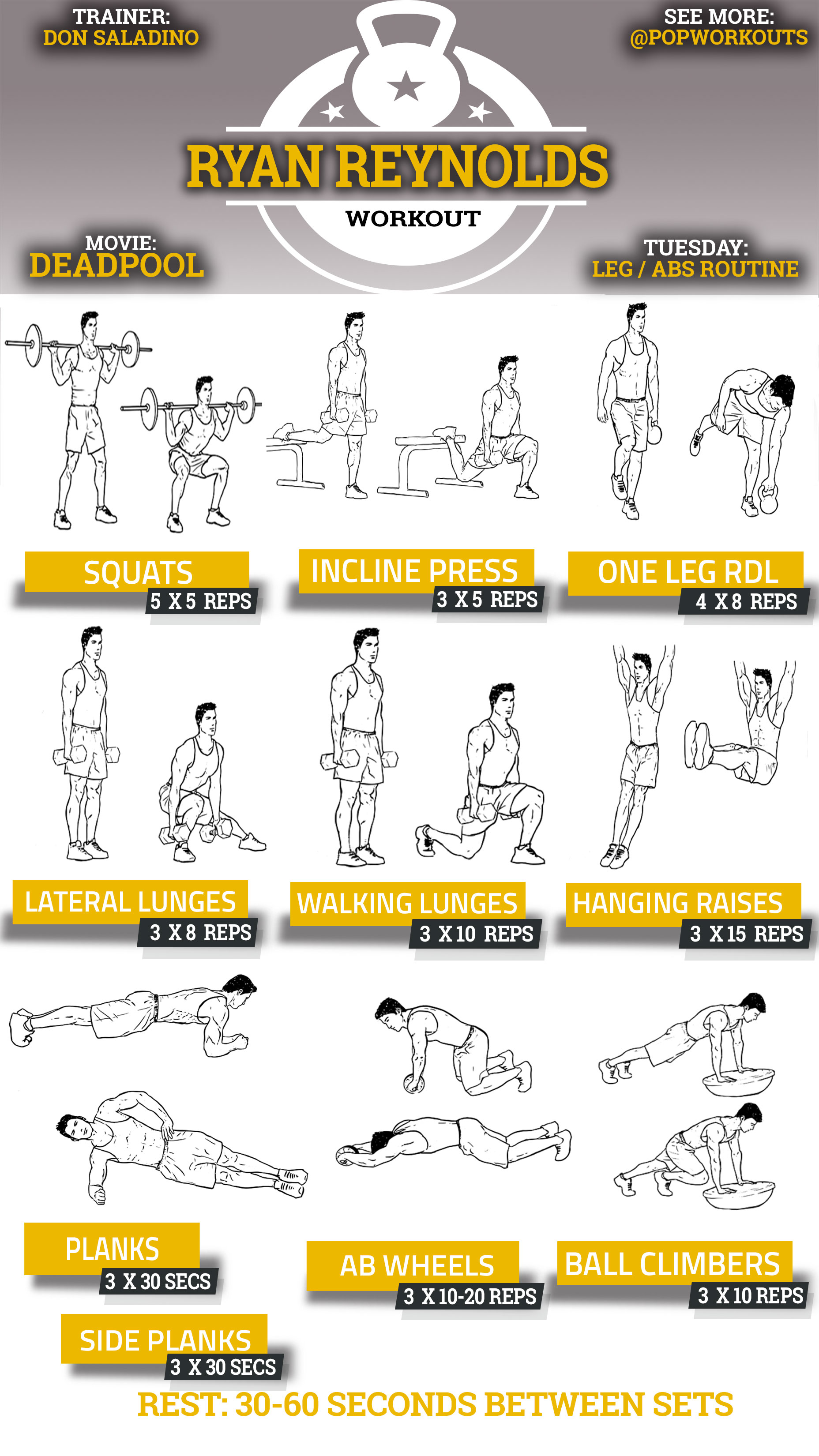 Ryan Reynolds Legs Abs Workout Deadpool Chart