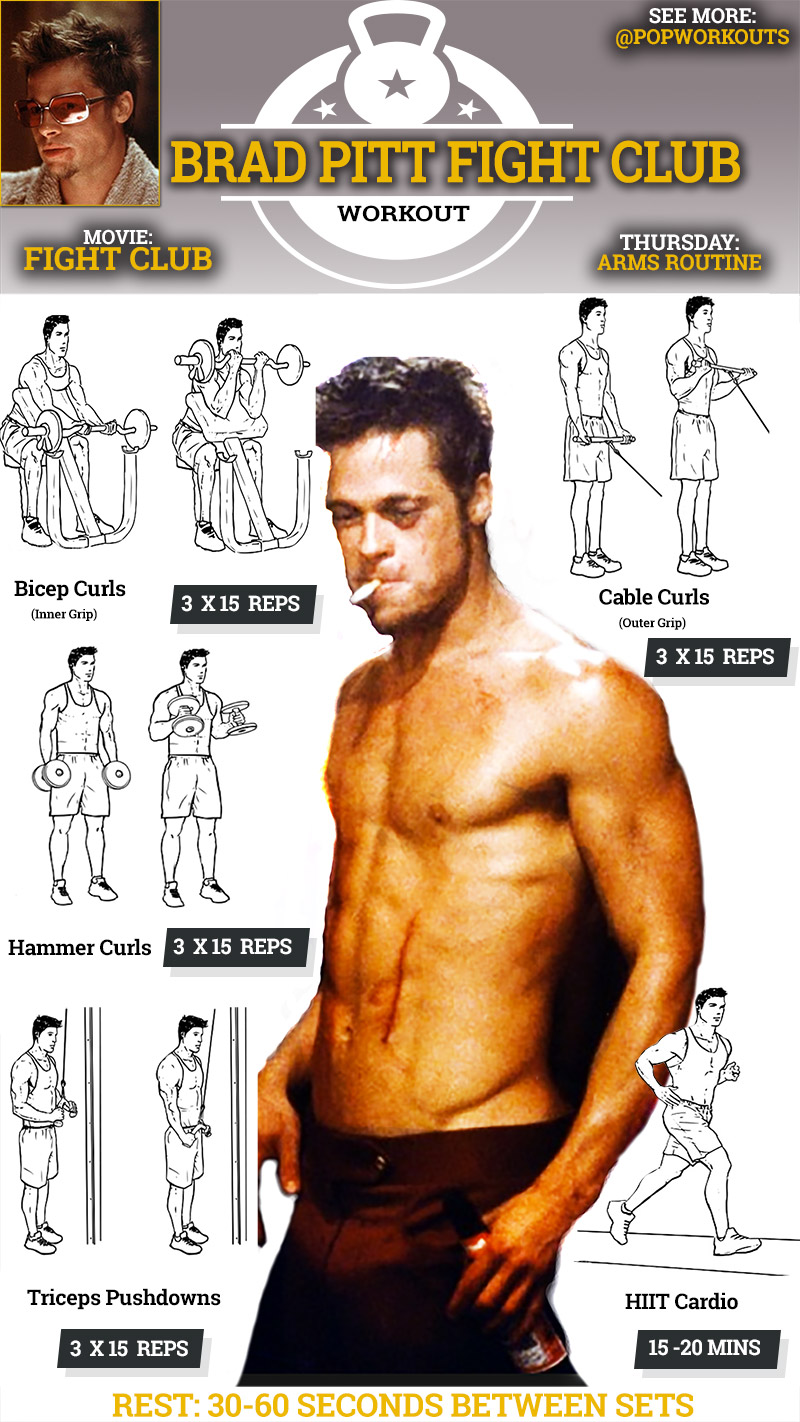 Brad Pitt Fight Club Body | www.pixshark.com - Images ...