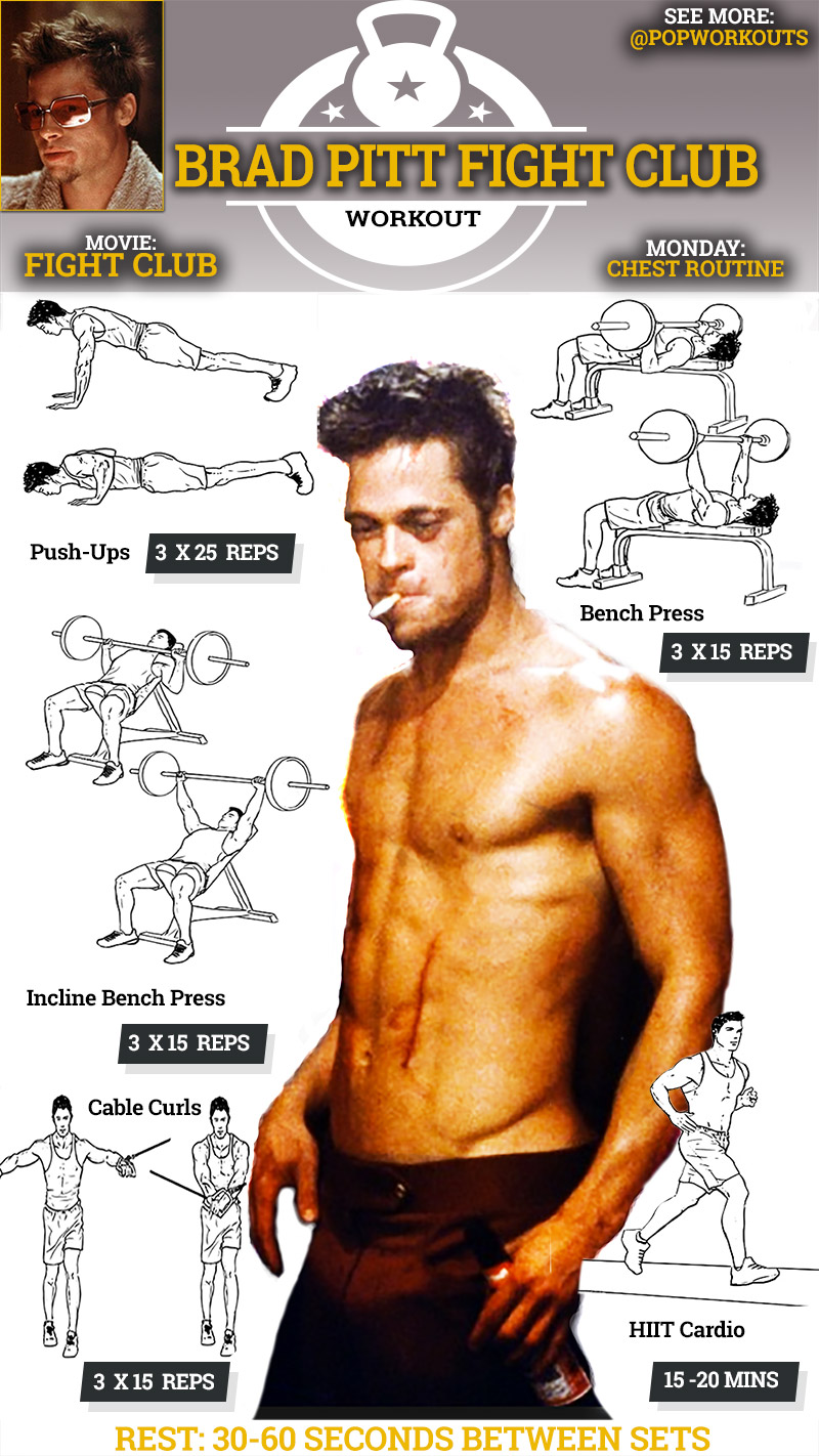 Men's Health's hardest ever workouts images